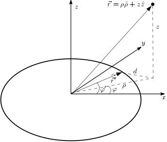 räkna area på en cirkel